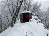Kamnik ( 861m )...vrha Kamnika.