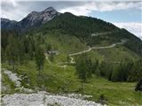 Zgornja Belška planina / Obervellacheralm