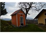 Znamenja (križi in kapelice) na planinskih potehŠe kapelica .