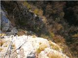 Gonžarjeva pečin še pogled z vrha navzdol