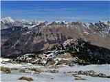 Krasji vrhna grebenu  pogled od Bavškega Grintavca preko Triglava in skoraj do Krnćice na tej sliki