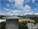 Velika planinaPanorama z Gradišča.