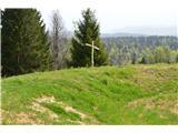 Znamenja (križi in kapelice) na planinskih potehTi križi so pa že na okopu bivšega Tabora.