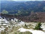 Dravh-Lajnar-Slatnik-Možic-Litostrojska kočaStrma južna pobočja