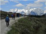 Velika planinaproti Grintovcem gredo