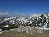 Dleskovec 1965 mpogled od Deske do Velikega vrha