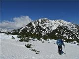 Dleskovec 1965 mv ozadju Veliki vrh in Velika zelenica