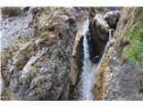 Slovenski slapovi vodotokov