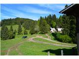 Slovenske planine v vseh letnih časihPlanina ima dosti pašnikov.