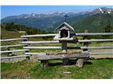 Znamenja (križi in kapelice) na planinskih potehPri koči.