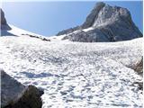 ŠpikPogled z roba snežišča proti Lipnici