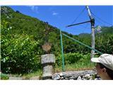 Znamenja (križi in kapelice) na planinskih potehKriž v vasi Biacesa nad vodnjakom.