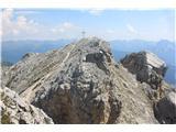 Monte Aiarnola