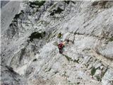 Visoka Vrbanova špicaRazen enega izpuljenega klina na začetku so vsa varovala v redu.