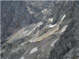 Špikmelišča, preko katerih se vzpenjaš od Treh macesnov na Malo Ponco