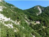 Rifugio Grauzaria