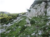 Krofička (2083m)Odcep iz markirane poti proti grebenu...