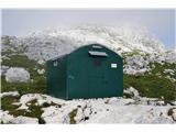 Visoki KaninBivak Marušič, v spomin alpinistu, prvenstveno namenjen poti Rezijanskih polhov, oziroma Alta Via Resia