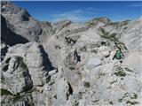 Vrbanove špice2019.08.10.98 ogled grebena
