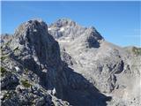 Vrbanove špice2019.08.10.105 Visoka Vrbanova špica s Triglavom in Begunjskim vrhom