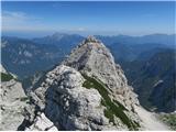 Vrbanove špice2019.08.10.140 pogled na Spodnjo Vrbanovo špico in Karavanke