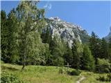 Krofička (2083m)okolica pri Koči na Klemenči  jami prav idilična