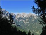 Krofička (2083m)vrhovi nad Logarsko dolino