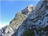 Krofička (2083m)