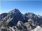 Krofička (2083m)brez Ojstrice ni vrha Krofičke