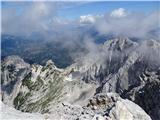 Dolgi hrbet - SkutaBaba, Ledinski vrh in Storžek, Jezersko sedlo ter Koroška in Kranjska Rinka