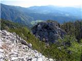 Ojstri vrh 1371mproti vrhu