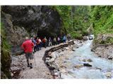 Slovenski slapovi vodotokov Takole gre potka.
