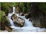Slovenski slapovi vodotokov Igra vode.
