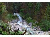 Slovenski slapovi vodotokov Lepo je.