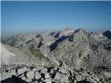 Visoka Vrbanova špicapogled na znane vrhove tja do Jalovca in Mangarta