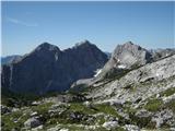 Visoka Vrbanova špicaV. Draški vrh, Tosc, Bohinjska vratca in Vernar