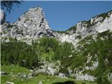 Visoka Vrbanova špicapogled na pot čez Kurico do Konjskega sedla