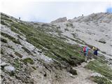 Selva / Wolkenstein Vallunga - piz_de_puez___puezspitz