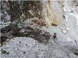 Široka peč 2497 m.n.m.Izhod iz grape