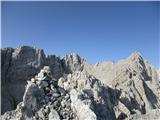 Široka peč 2497 m.n.m.Na vzhodnem vrhu ŠP, desno greben, na sredini Dovški križ