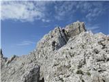Široka peč 2497 m.n.m.Proti glavnemu vrhu