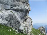 Široka peč 2497 m.n.m.Za ovinkom enostaven prehod po stečinah proti Gulcam