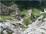 VernarLepo je tam gor na 2.000 metrih.