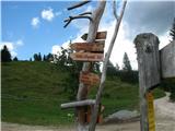 VernarTej poti se reče čez Čiprje.Prvič sem slišal za to pot.