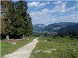 Wimbachbrücke - watzmann_hocheck