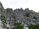 Viš-po poti Anita GoitanProti skalam.