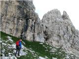 Viš-po poti Anita GoitanPred prvo plezarijo.