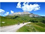 DolomitiS kolesom na pot