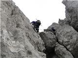 Kratka, a zelo zračna plezalna pot tik pod vrhom Razorja