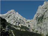 Grintovec in Kočnapogled proti Kotličem